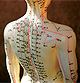 acupuncture points - Copyright – Stock Photo / Register Mark