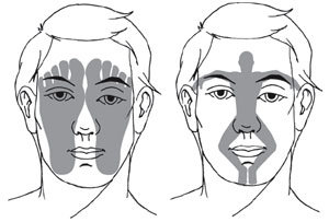 Facial Reflexology For General Balance - Copyright – Stock Photo / Register Mark